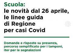 Linee Guida Regione Lombardia per casi Covid -26/4/2021